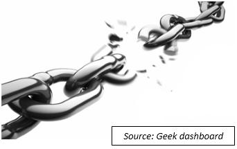 seo for financial advisors backlinks