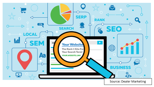 importance of seo for financial advisory firms financier seo
