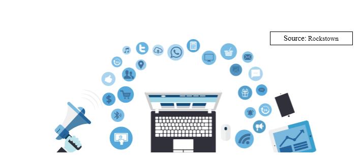 digital marketing for financial advisory services