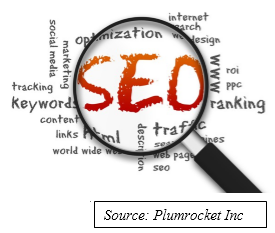 financial advisor seo optimizing for keywords