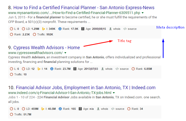 local seo financial advisor