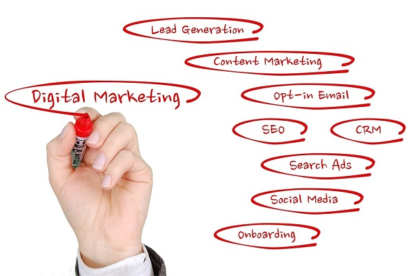 digital marketing strategies for san antonio financial advisors
