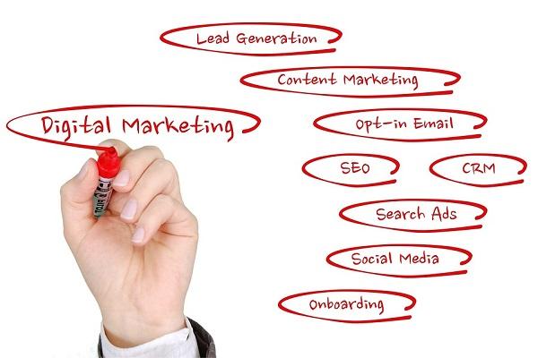 digital marketing strategies for san antonio financial advisors
